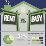 rent-vs-buy-home-infographic-national-records-office-buying-benefit-renting